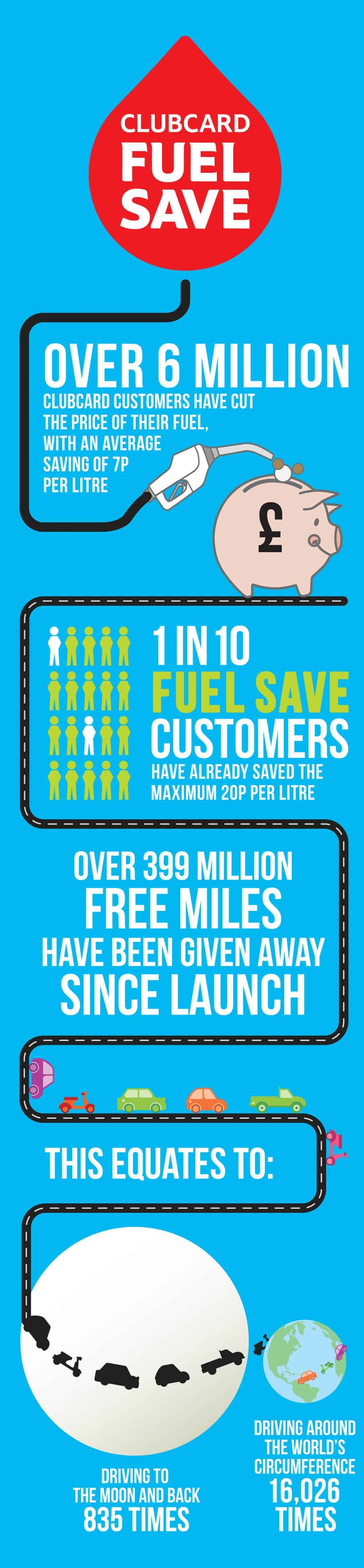 Fuel Save