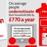 Household bills Infographic