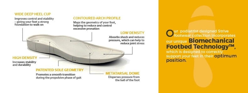 Strive Biomechanical Footbed Technology