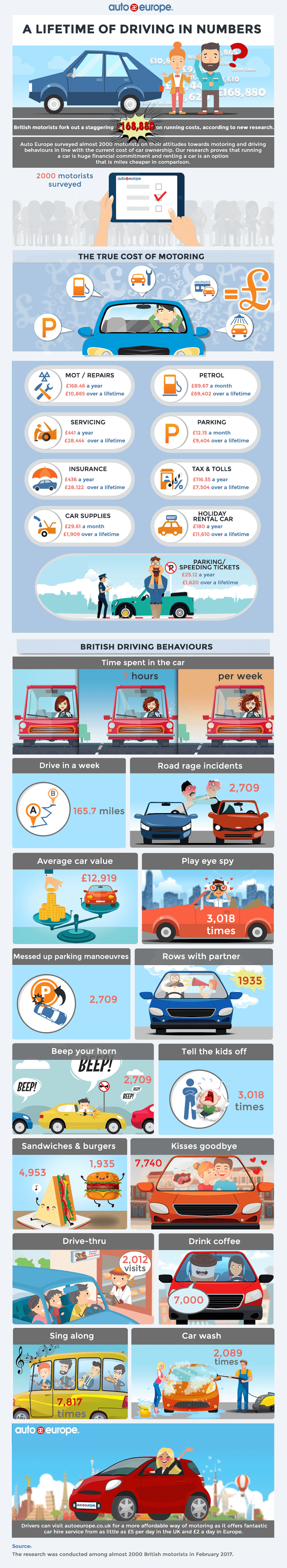 AE_Cost-of-Motoring(PNG)