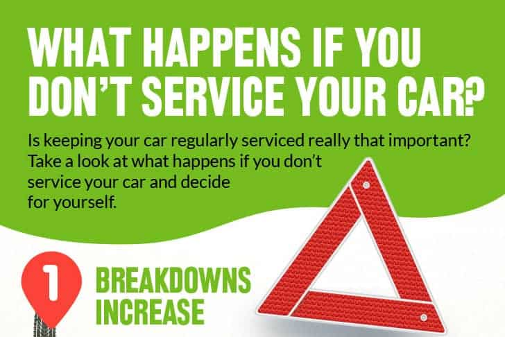 What happens if you ignore your car's service schedule? 1