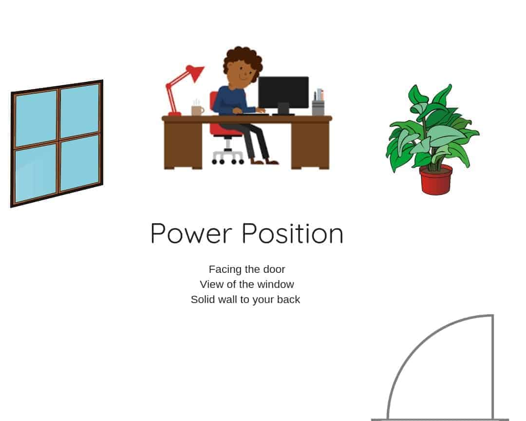 Feng Shui Power Position