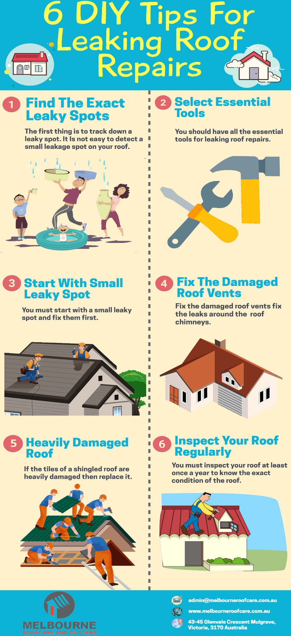Leaking roof infographic