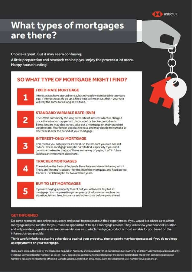 HSBC UK - Types of Mortgages