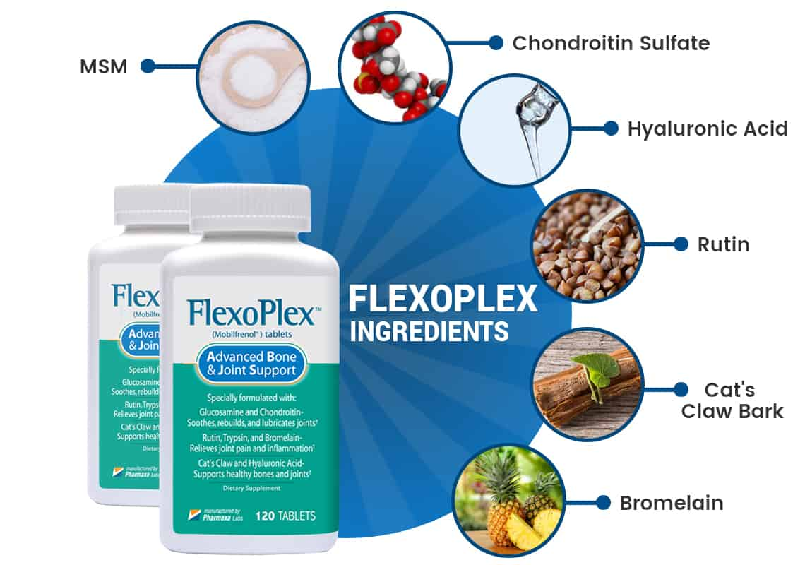 Flexoplex Review: Is it one of the Best Joint Supplements? 1