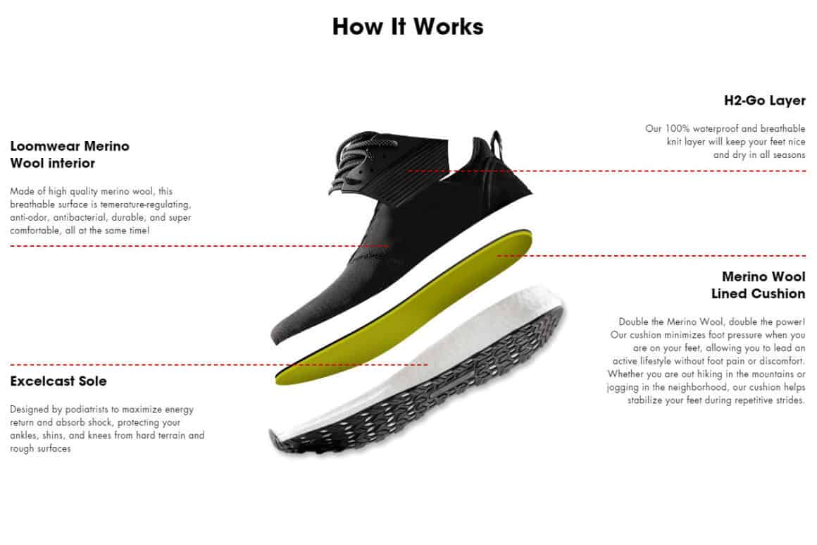 Loom Eco-Friendly Waterproof shoe Review #Ad 5